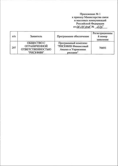 Компания «РИСКФИН» в реестре российских программ для ЭВМ